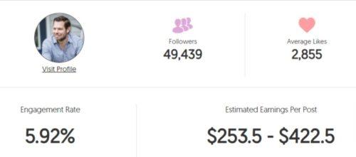 Eric's estimated Instagram earning