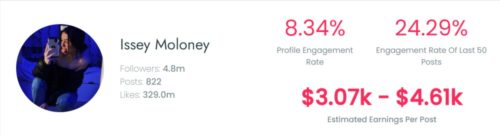 Issey's estimated TikTok earning