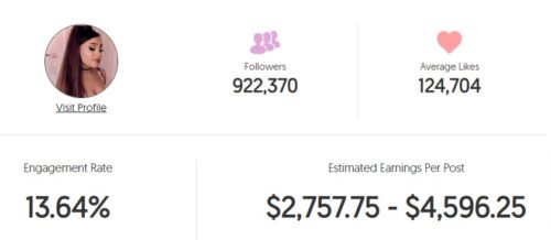 Paige's estimated Instagram earning