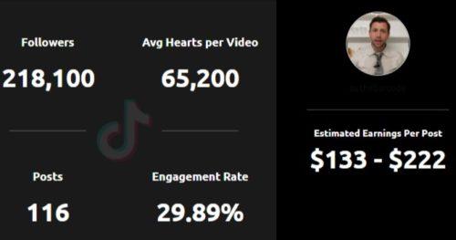 Bythebarcode's estimated TikTok earning